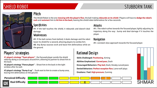 GDKeys - Enemy 1Pager Tool.pptx (2)-1.pn