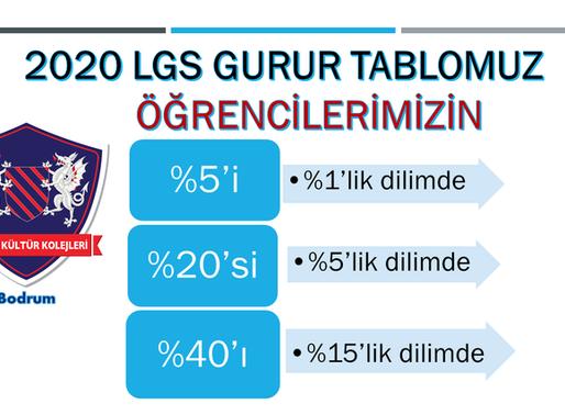 LGS 2020 GURUR TABLOMUZ