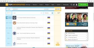 Ukrayna'nın en iyi üniversitesi V.N. Karazin Kharkiv Devlet Üniversitesi