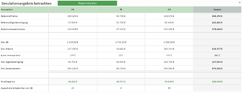 Selbstbehalt_Optimierer_Ergebnis.PNG