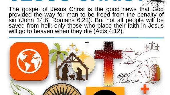 The Gospel of Jesus Christ (English)