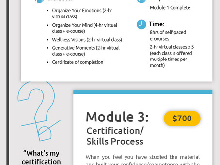Get Certified! Overview of Modules 1-4