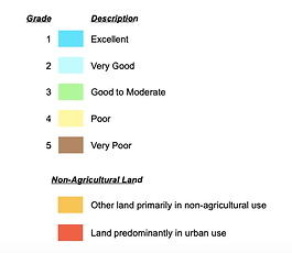 Colour key for land use map under arguem