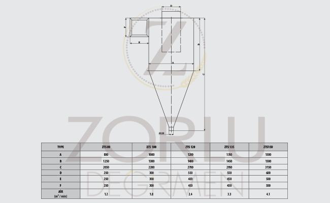 toz-siklonu-teknik.png