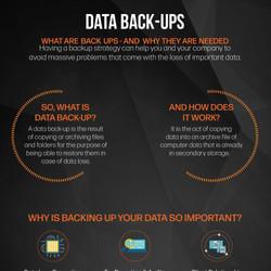 Data Back-up