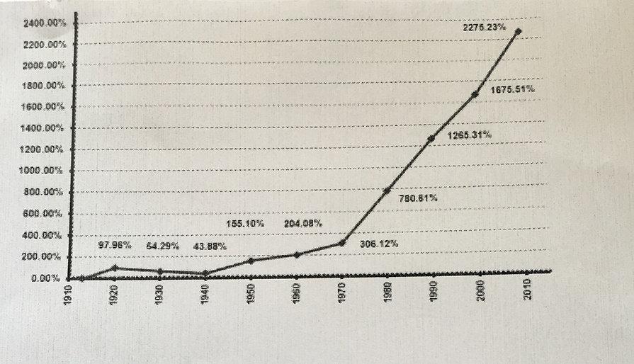 chart_1_orig.jpg