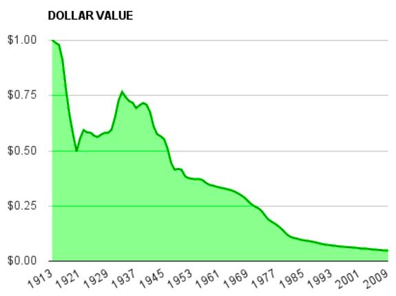 dollar-devaluation1_1_orig.png
