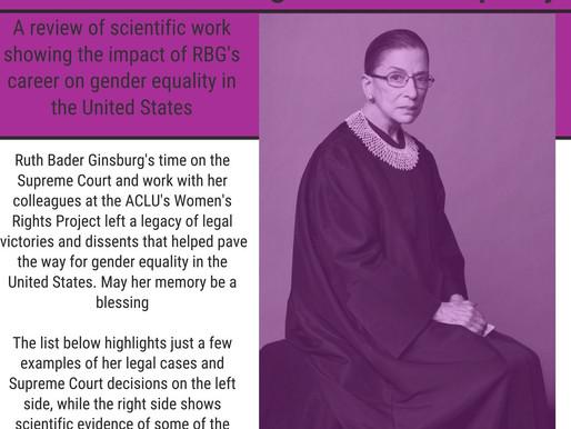 Ruth Bader Ginsburg and Gender Equality