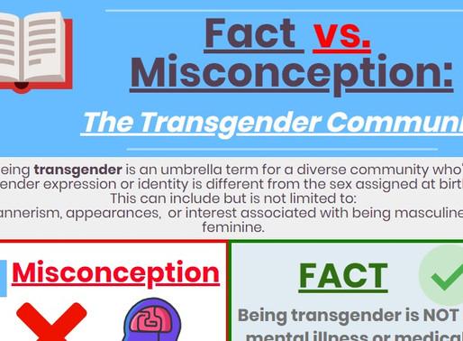 Infographic: Transgender Fact vs. Misconception