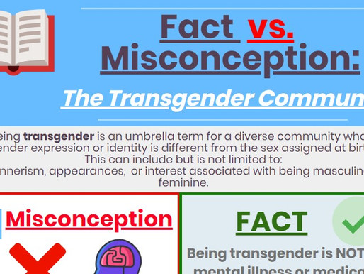 Infographic: Transgender Fact vs. Misconception