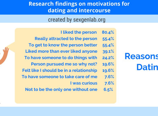 Infographic: Teen Boys' Motivations for Sex and Dating