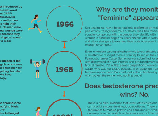 Infographic: Sex Testing Athletes