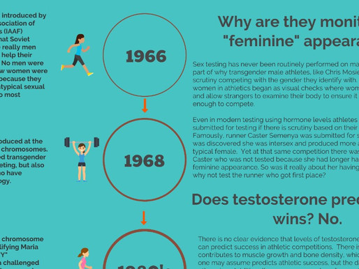 Infographic: Sex Testing Athletes