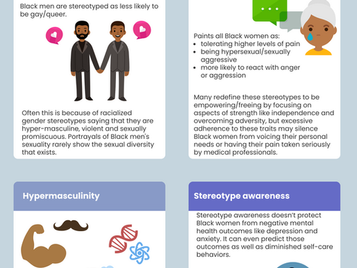 Infographic: Gendered Racism in the United States