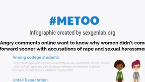 Infographic: Women Coming Forward in the #MeToo Movement