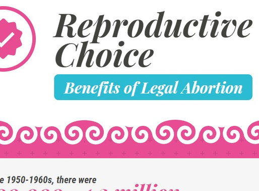 Infographic: Reproductive Choice –  Benefits of Legal Abortion