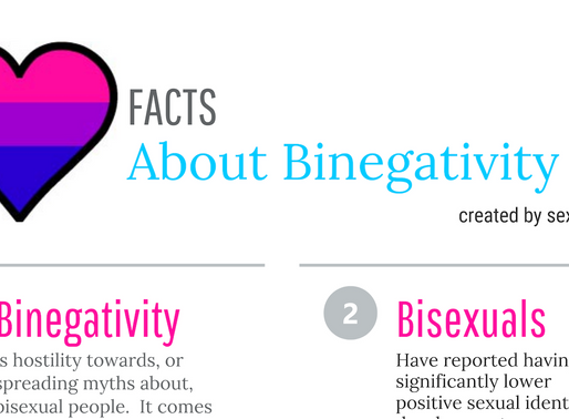 Infographic – Facts about Binegativity