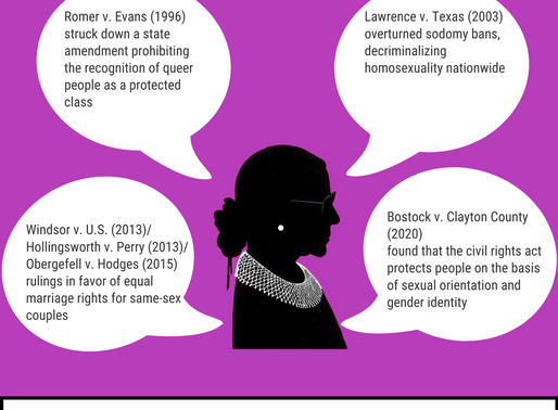 The impact of RBG's rulings on LGBTQ+ people