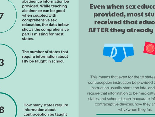 Infographic: Sex Education Inconsistency