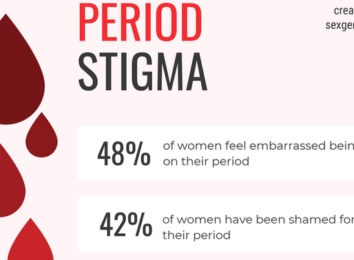 Infographic: Period Stigma