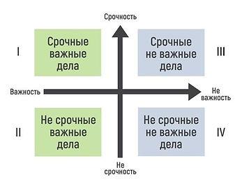 матрица Эзенхаура 001.jpg