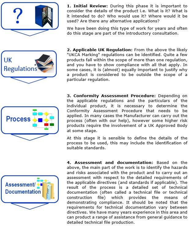 UKCA Process