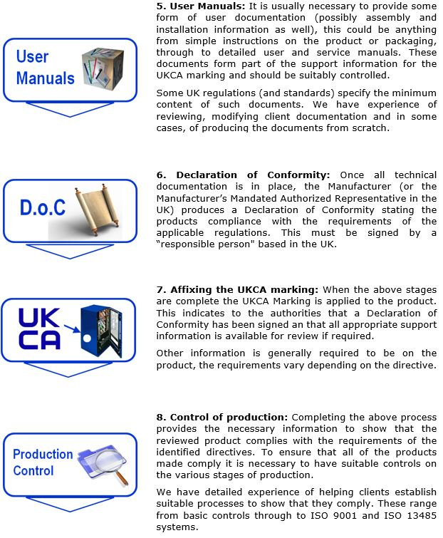 UKCA Process Part 2.JPG