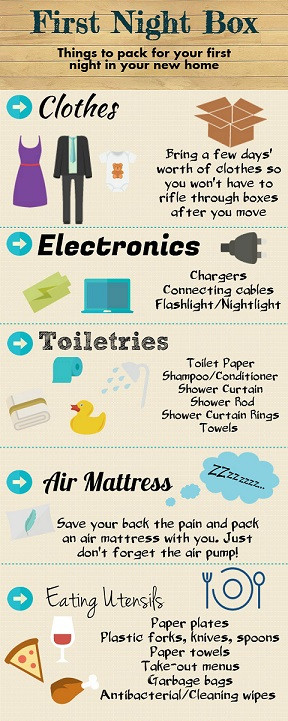 Must Have Items for the 1st Night in Your New Home