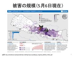 ネパール地震支援報告03