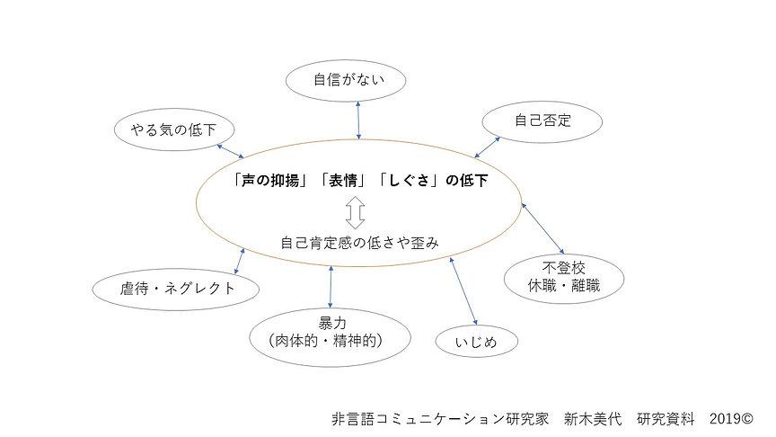 Methodコラムの内容.jpg