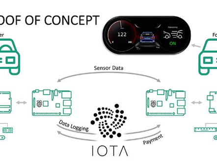 Universidade de Bayreuth está desenvolvendo um protótipo de platooning baseado em IOTA
