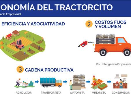 Economía del tractorcito