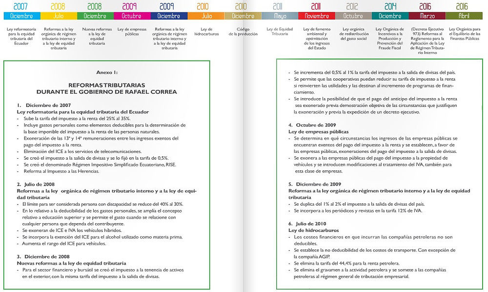 ReformasTributarias1de2
