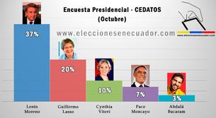 ¿Cómo va la carrera por la Presidencia de la República en Ecuador?