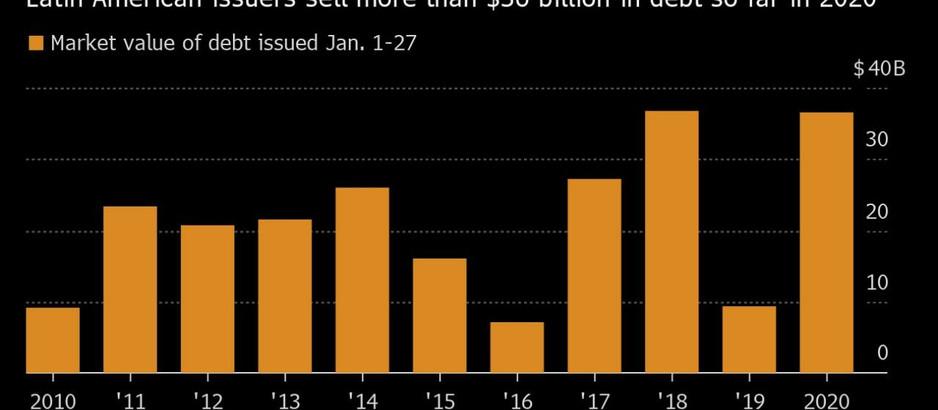 Crédito barato para Ecuador  ¿para cuándo será?