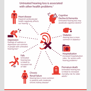 Why Your Doctor Should Be Asking About Your Hearing