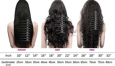 our human hair wigs lengths