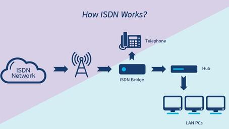 Η τεχνολογία ISDN