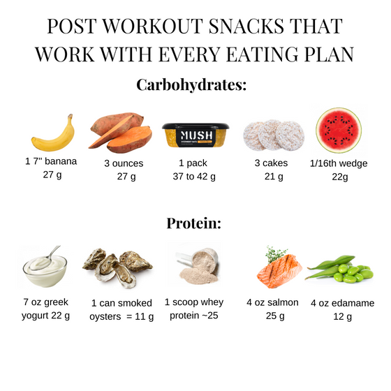 Healthy Post Workout Snack Ideas That Work with Every Eating Plan