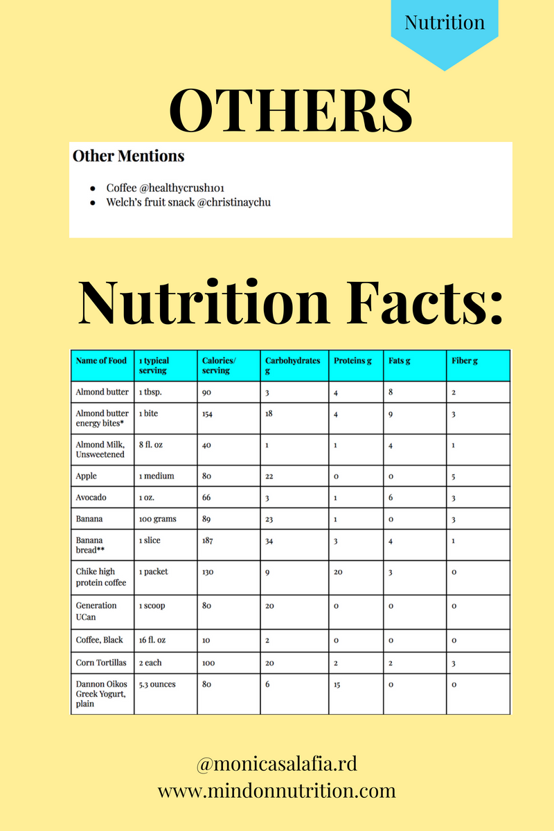 mind on nutrition popular pre workout snacks nutrition facts