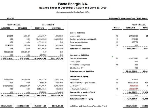 Navigator Acquisition Corp. to Acquire Brazilian Green Energy Producers Pacto Energia