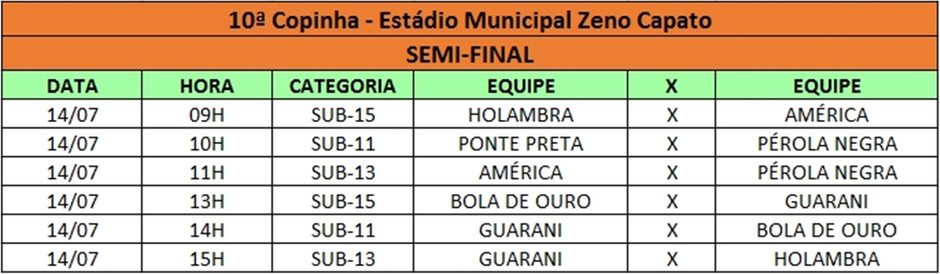 Holambra Centro e Pérola Negra se classificam para as semifinais da copinha