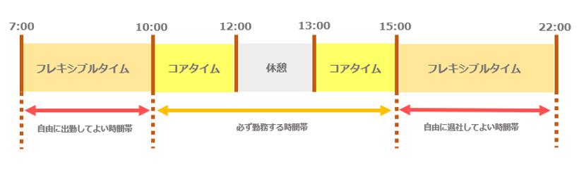 フレックスタイム制 図.png
