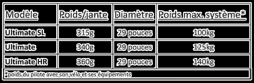 modèles jantes carbone amaruq ultimate