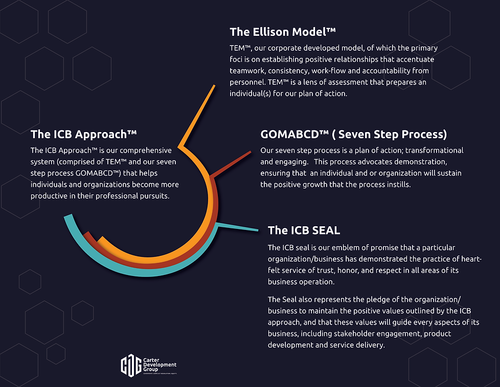 The ICB Approach (ICB Productions) Carte