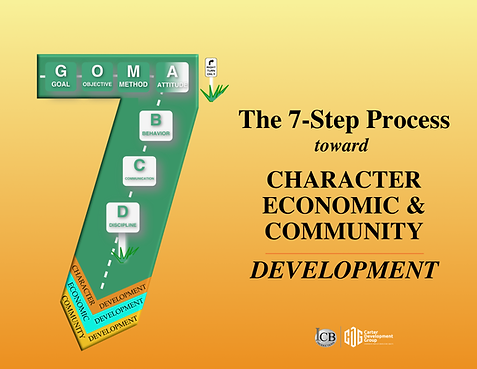 GOMABCD 7-Step Process The ICB Approcah