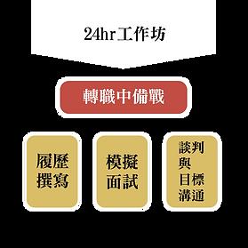三階段規劃圖直-04.png