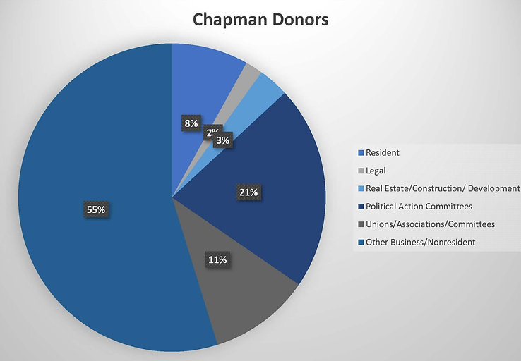 Chapman%20110120_Page_1_edited.jpg