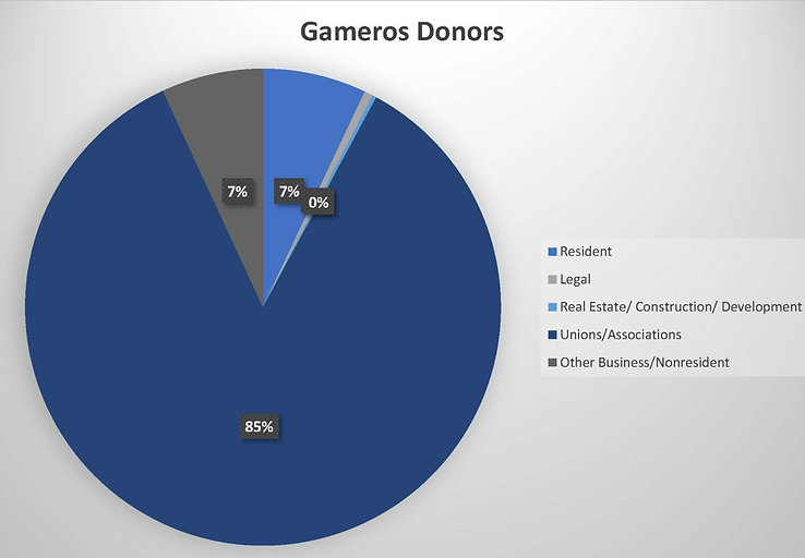Gameros%20110120_edited.jpg