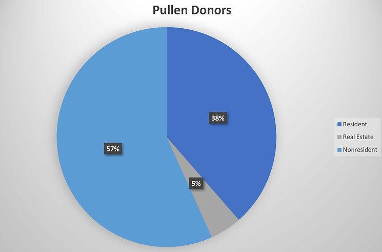 Pullin%20110120_edited.jpg